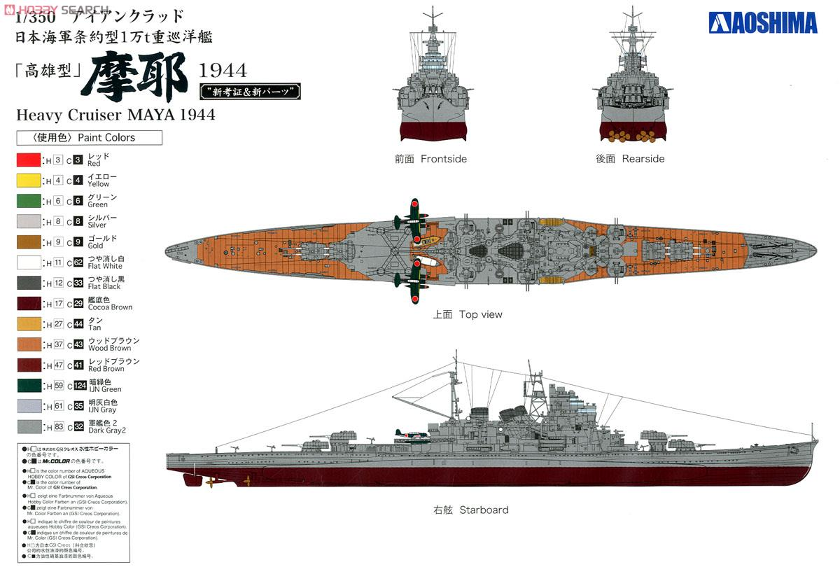 Japanese Light Cruisers of World War II in action Squadron/Signal #25