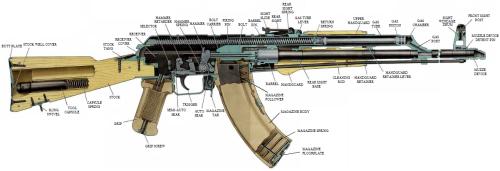 AK47_AKM_Explosions_Zeichnung_Schaubild_Drawing