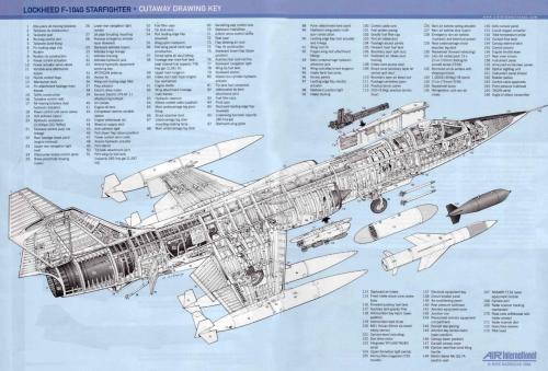 F104_cutaway_AI