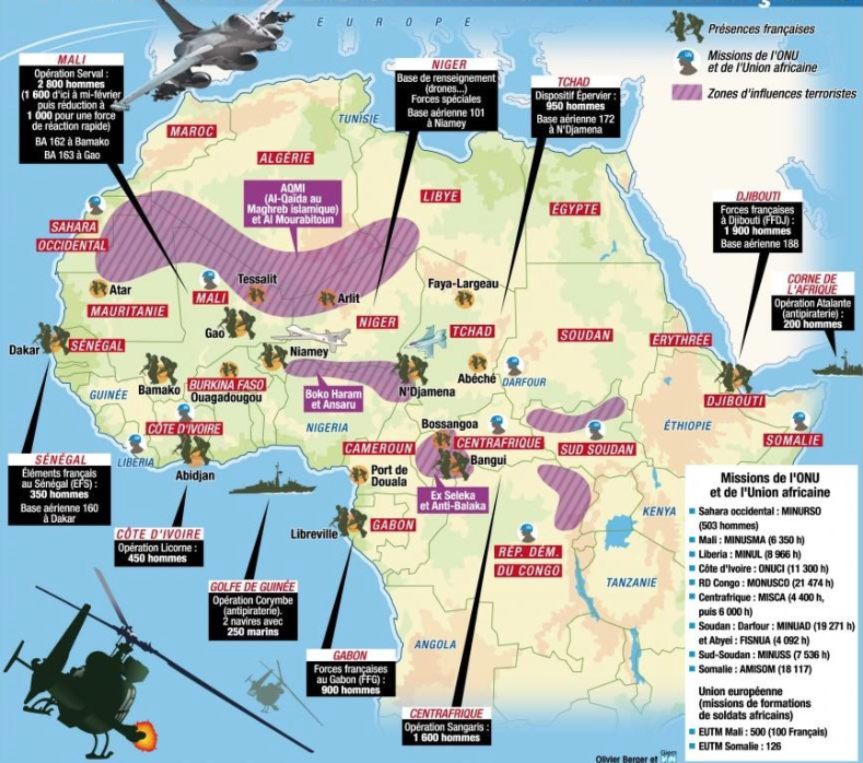 French Military Intervention In African Affairs