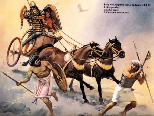 Hyksos, Hittite and Hurrian Conquests