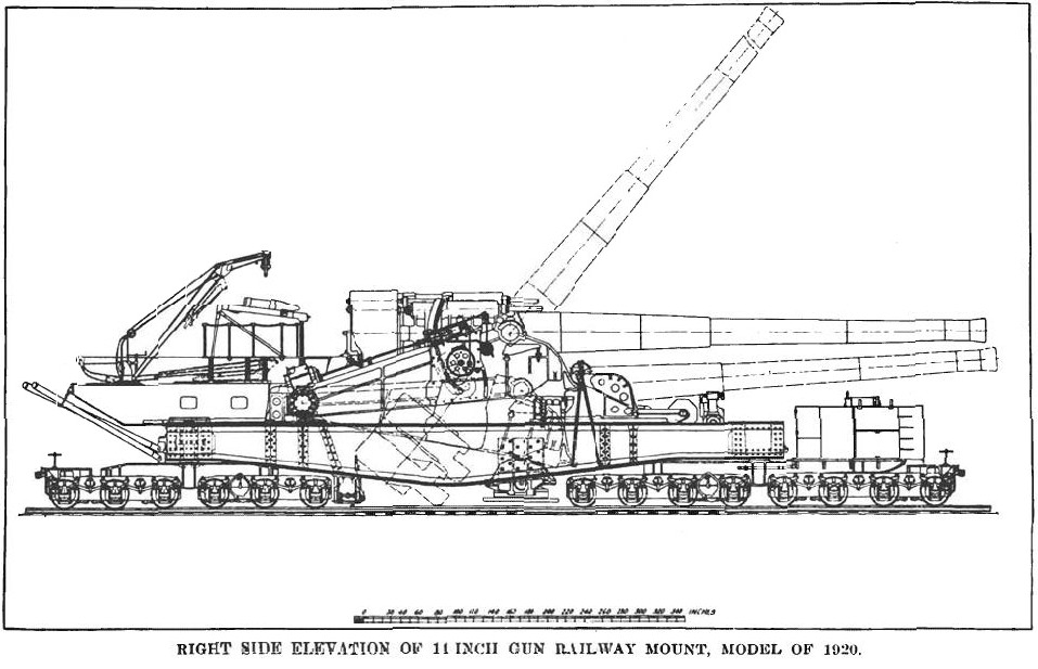 us army railway artillery projects