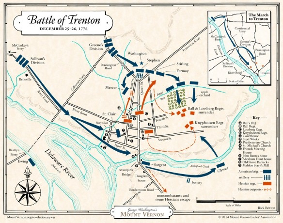 battle-of-trenton