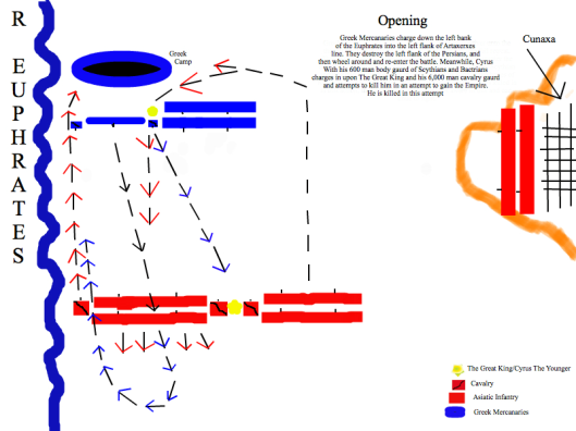 Battle_of_Cunaxapng_Stage_1