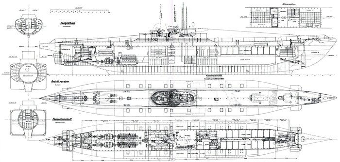 World War 2 Us Submarines Diagram Product Wiring Diagrams