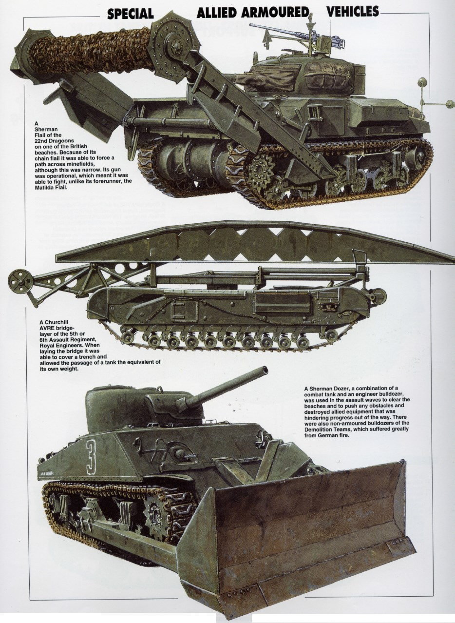 The Armoured Vehicle Royal Engineers Avre Weapons And