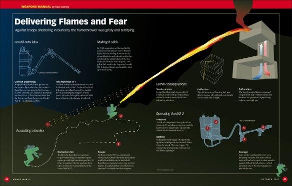 flamethrowerzp
