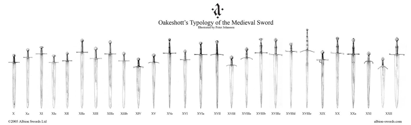 an overview of medieval warfare and weaponry You will not believe some of the most insane medieval weapons people have created throughout history although it seems to be a rule that the insanity of warfare only increases with time, even hundreds of years ago people were already fairly creative at finding new and improved ways of killing one another.