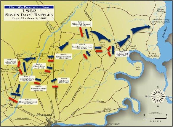 seven-days-battles-overview