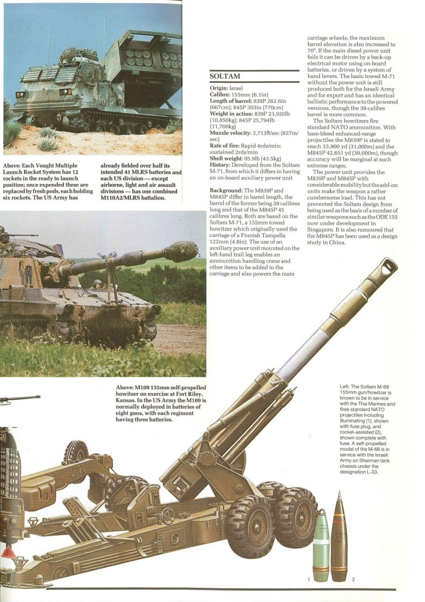 Cold War Artillery | Weapons and Warfare