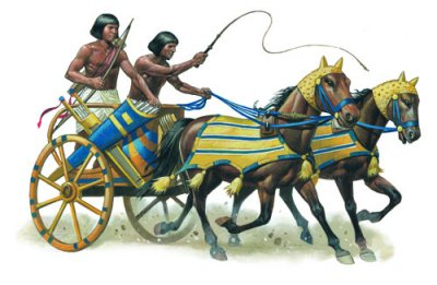 Egyptian Chariot Warfare | Weapons and Warfare