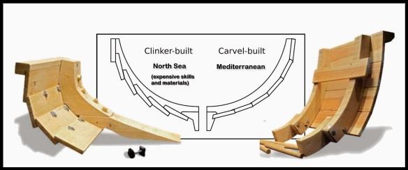 Clinker-Carvel