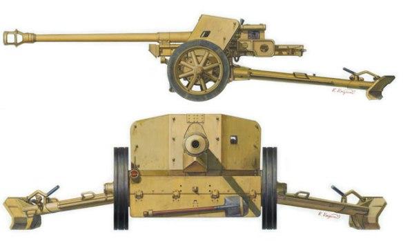 German 50 Mm Anti Tank Gun: 7.5 Cm PaK 40 Antitank Gun