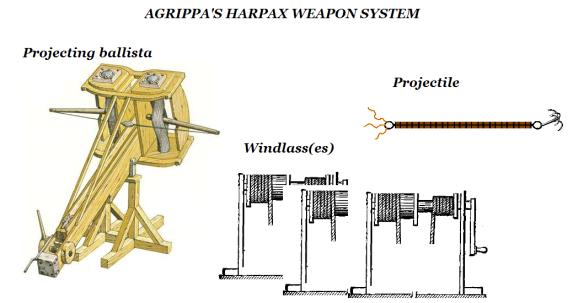 13988-harpaxsystem