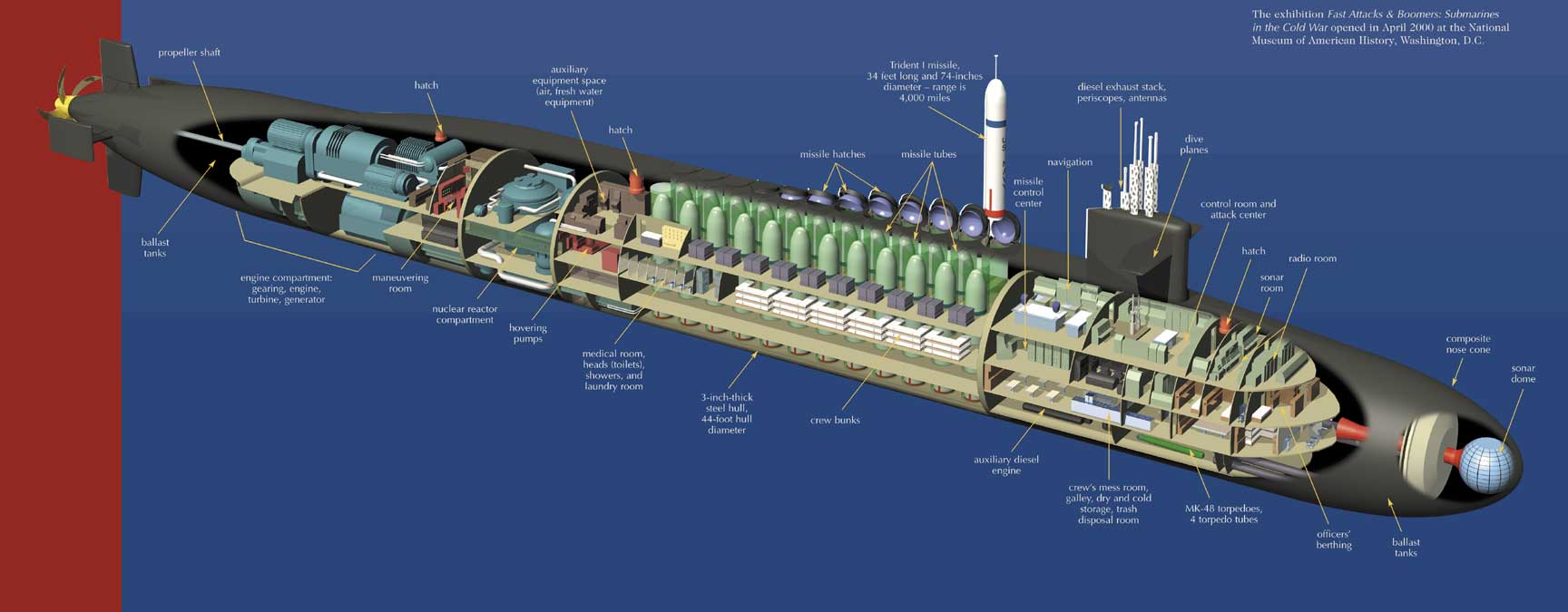 The Cold War Equipment Cost Weapons And Warfare Modern Tank Schematics Cutaway