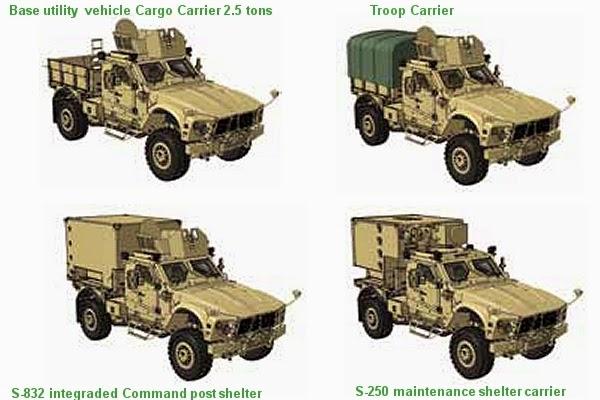 Mrap All Terrain Vehicle Oshkosh Weapons And Warfare