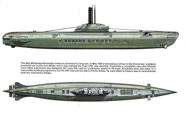 The American View Of The Type Xxi Submarine