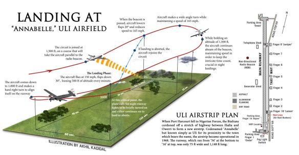 landing-at-uli