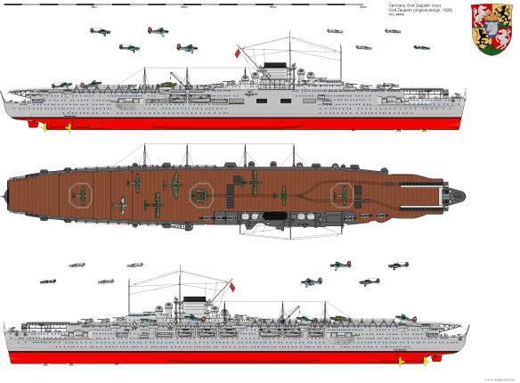CV Graf Zeppelin 1939
