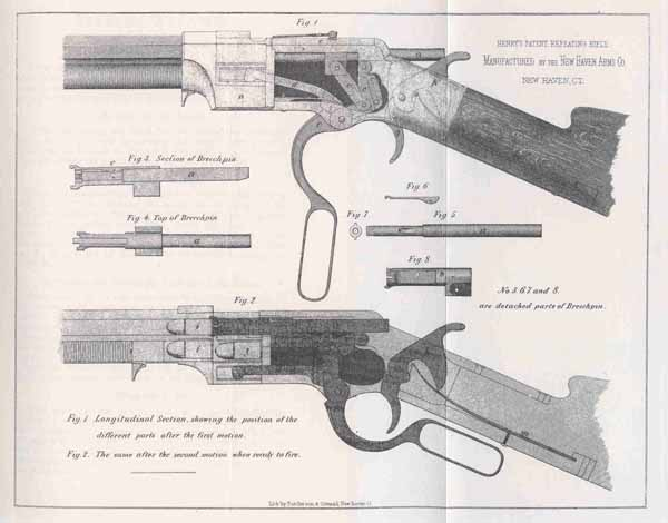 Small Arms | Weapons and Warfare | Page 4
