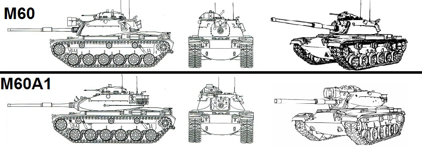 The M60 Weapons And Warfare