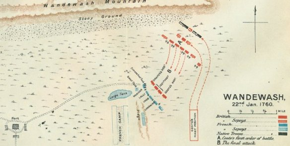 Battle_of_Wandewash