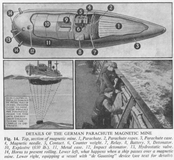 WWII_parachute_mine
