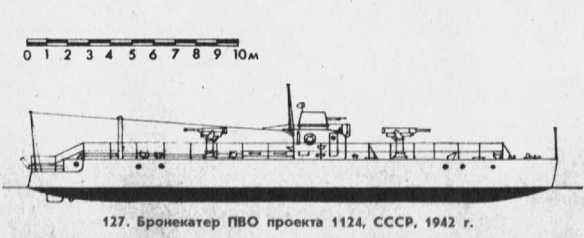 pvo1124