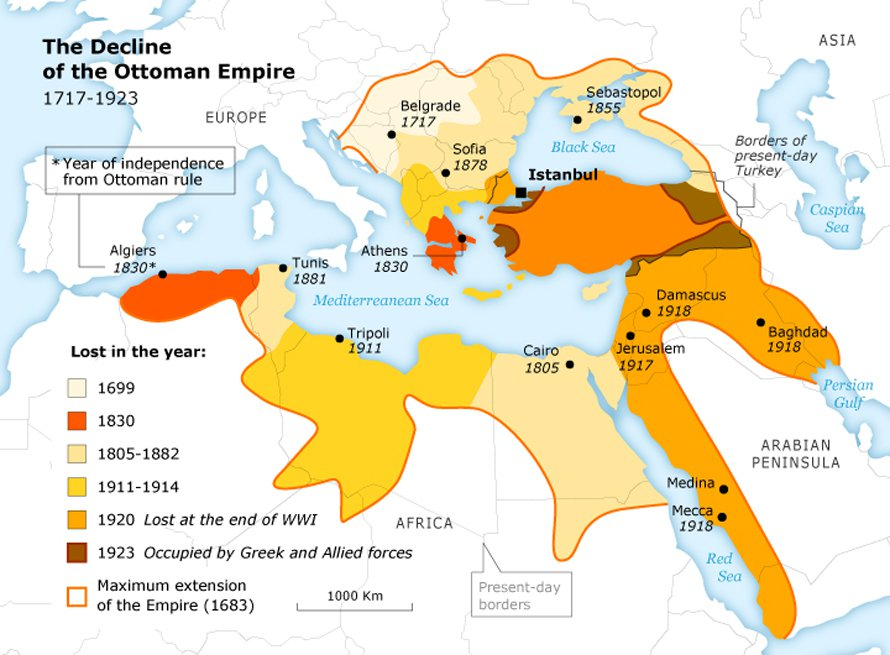 The Beginning of the Ottoman Retreat in Europe  Weapons and Warfare