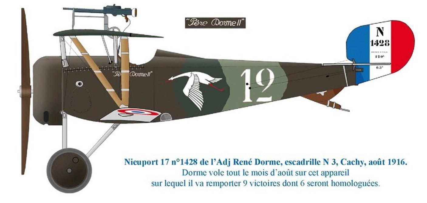 Resultado de imagem para Tenente C. Nungesser [Escadrille N.65).