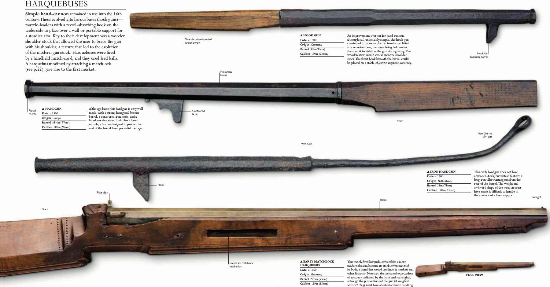 Covering the Newbery        The Matchlock Gun         scopenotes         Scholastic       The Matchlock Gun by Walter D  Edmonds