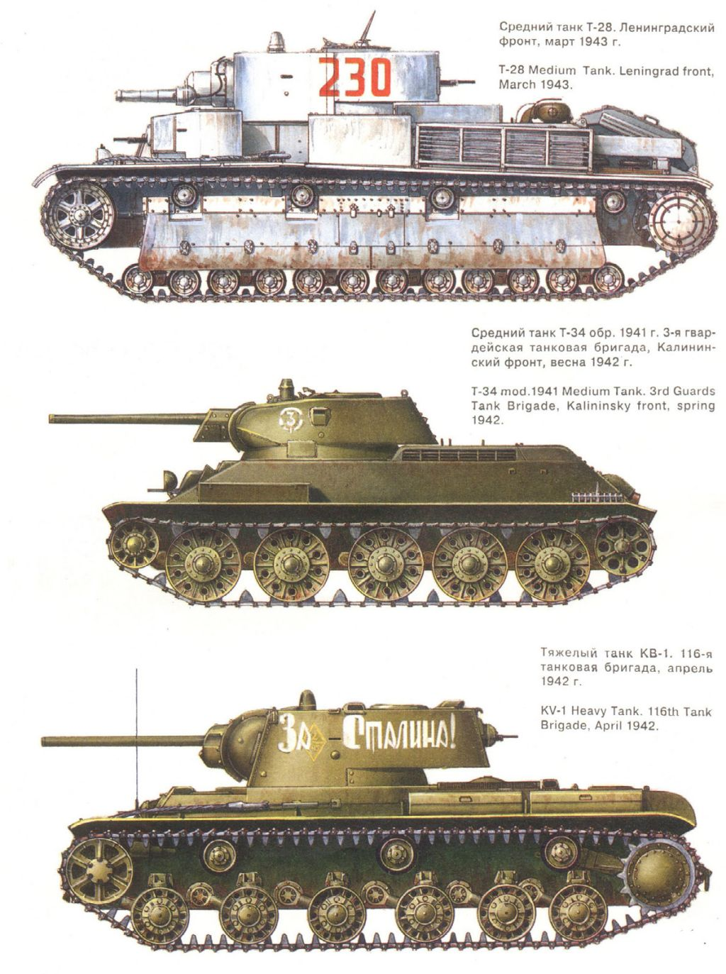 Soviet Tank Production Wwii Weapons And Warfare
