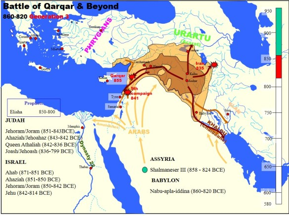 expansion_of_neo_assyrian_empire_under_shalmanesar_iii