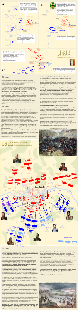 map_1812_battle_of_smolensk