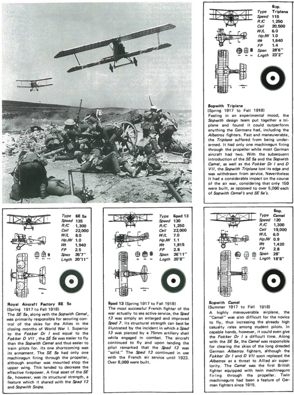Aircraft | Weapons and Warfare | Page 43