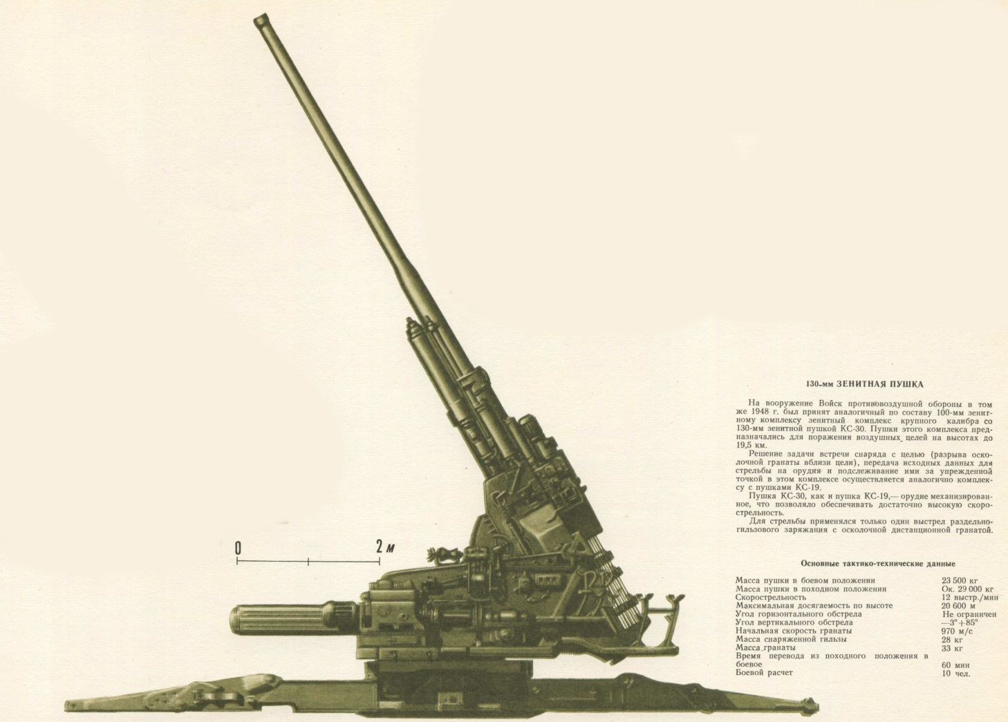 weapons and warfare page  sacsda