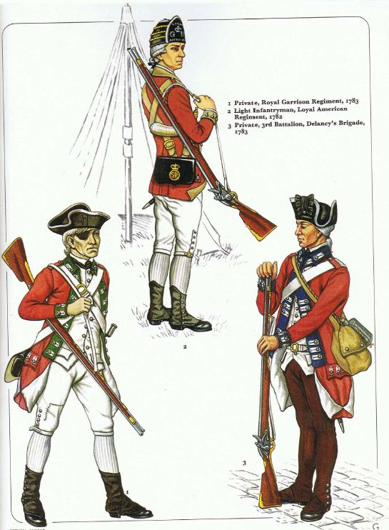 Loyalists American Revolution