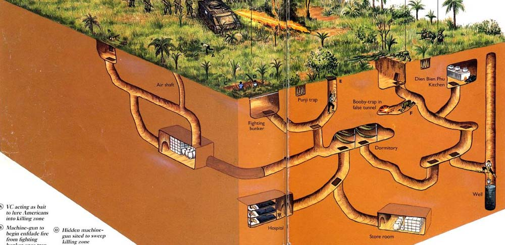 [Image: design-of-cu-chi-tunnels.jpg]