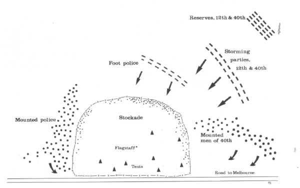what caused the eureka stockade
