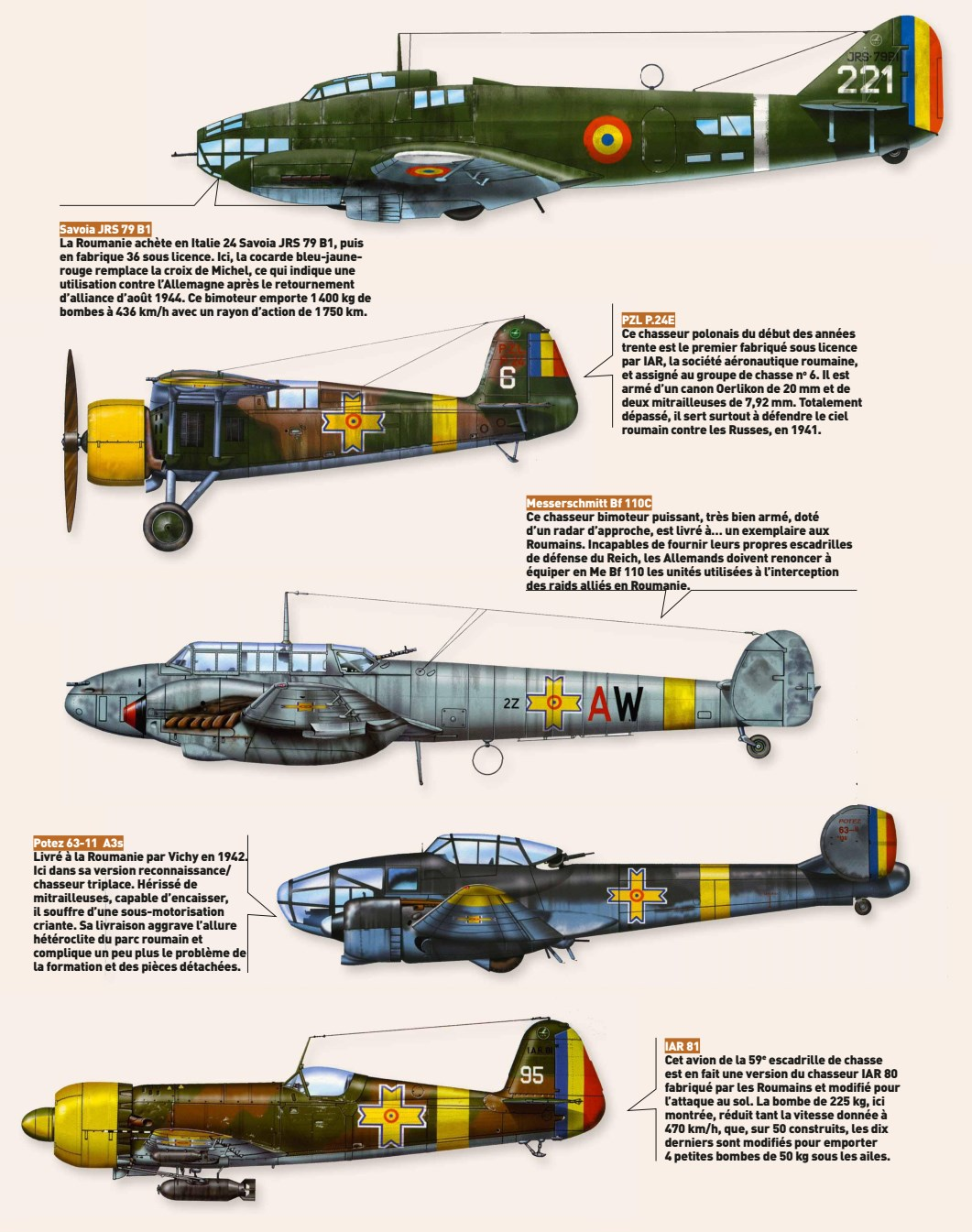 Romanian Air Service Wwii Part I Weapons And Warfare