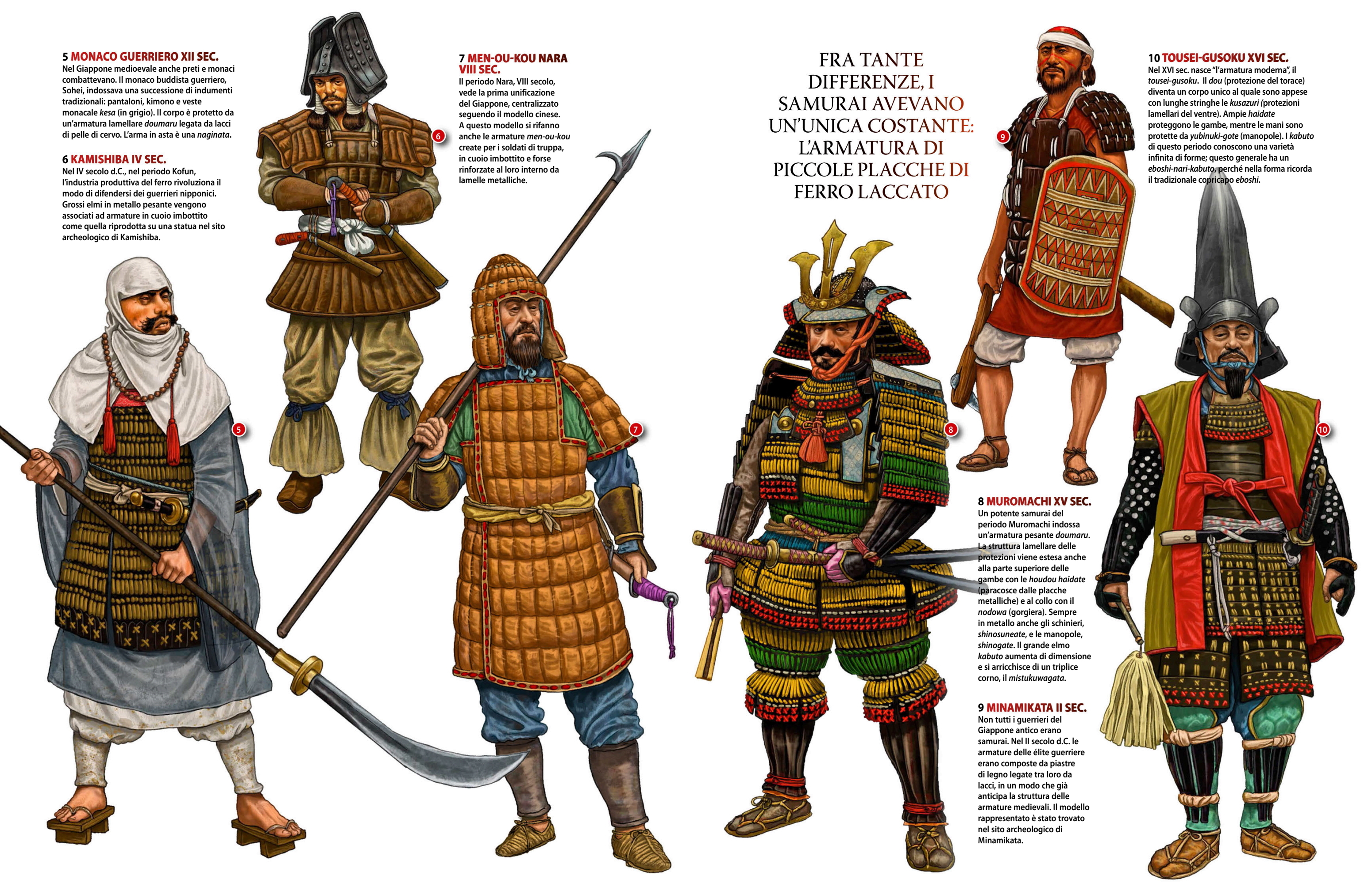 Samurai The Warrior Class Of Feudal Japan Weapons And Warfare