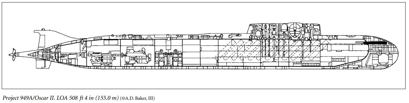 Project 949A: Oscar-II - Page 11 Dscvvsd