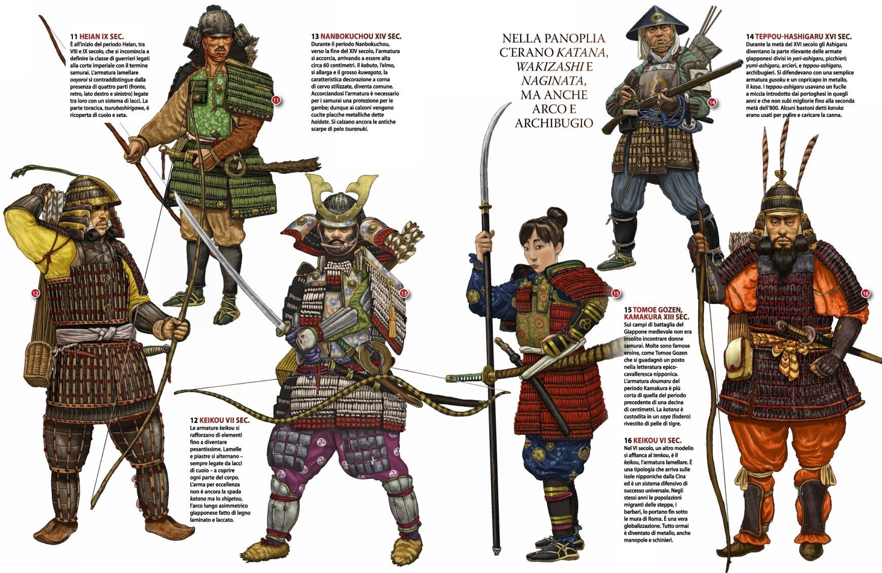The warriors of feudal japan