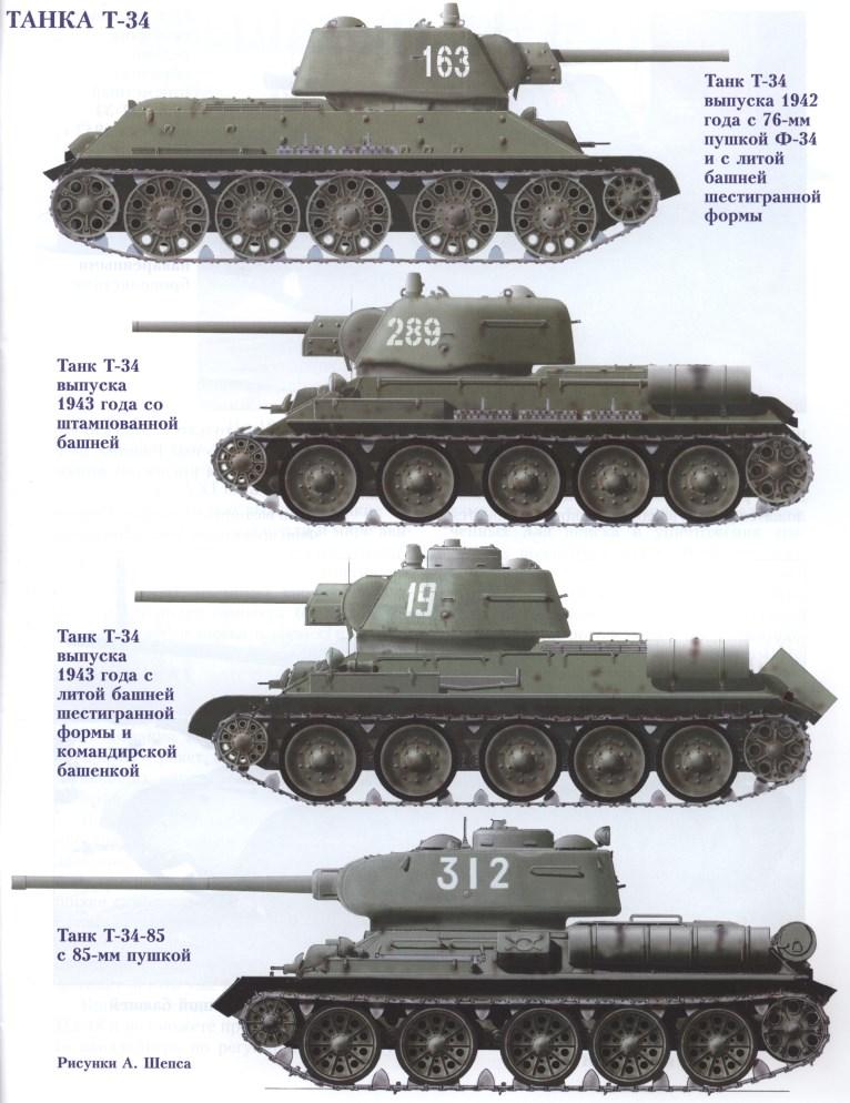 Kết quả hình ảnh cho t34 tank