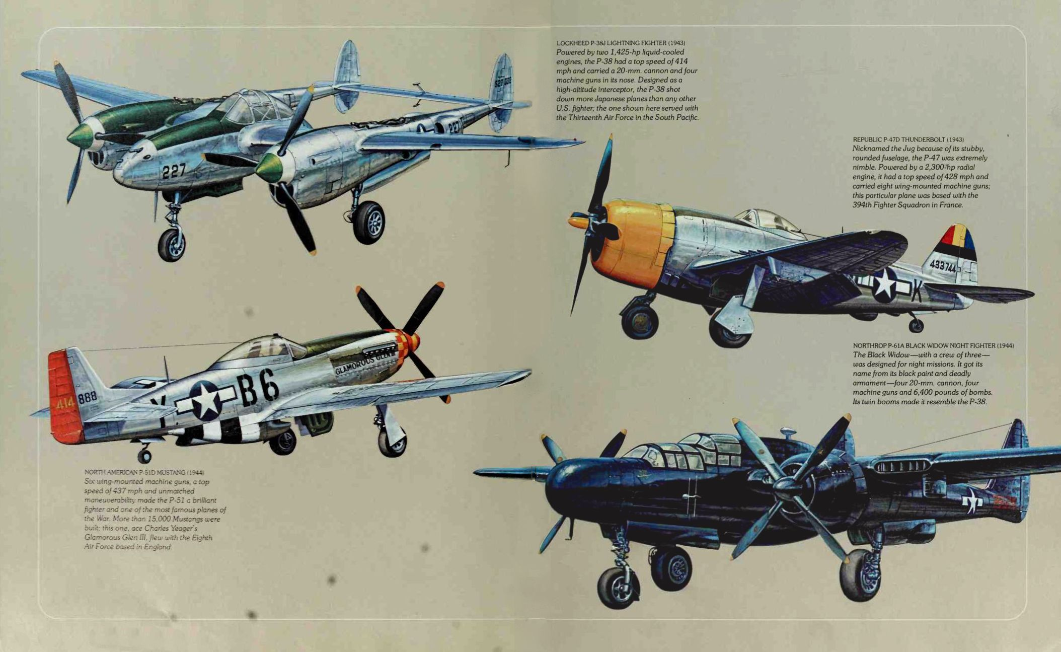 WORLD WAR II: AIRPOWER IN THE CONTEXT OF TOTAL WAR | Weapons