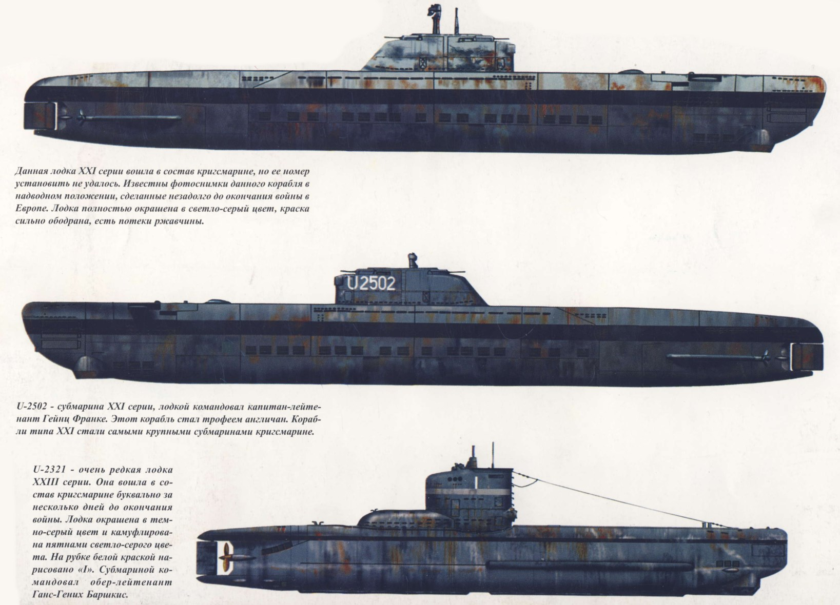 The U Boats Of World War Two Weapons And Warfare
