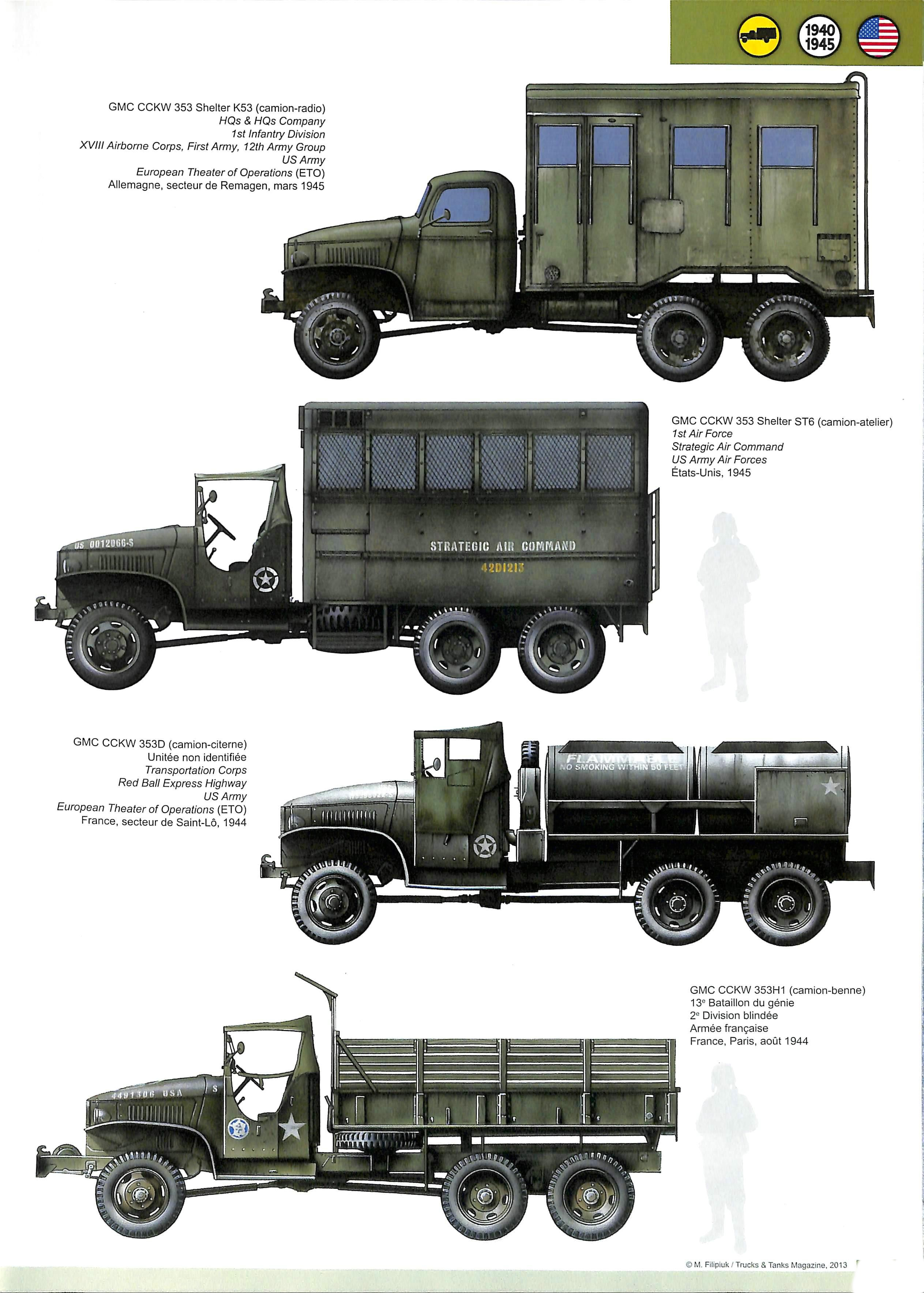 WWII US Army Trucks | Weapons and Warfare
