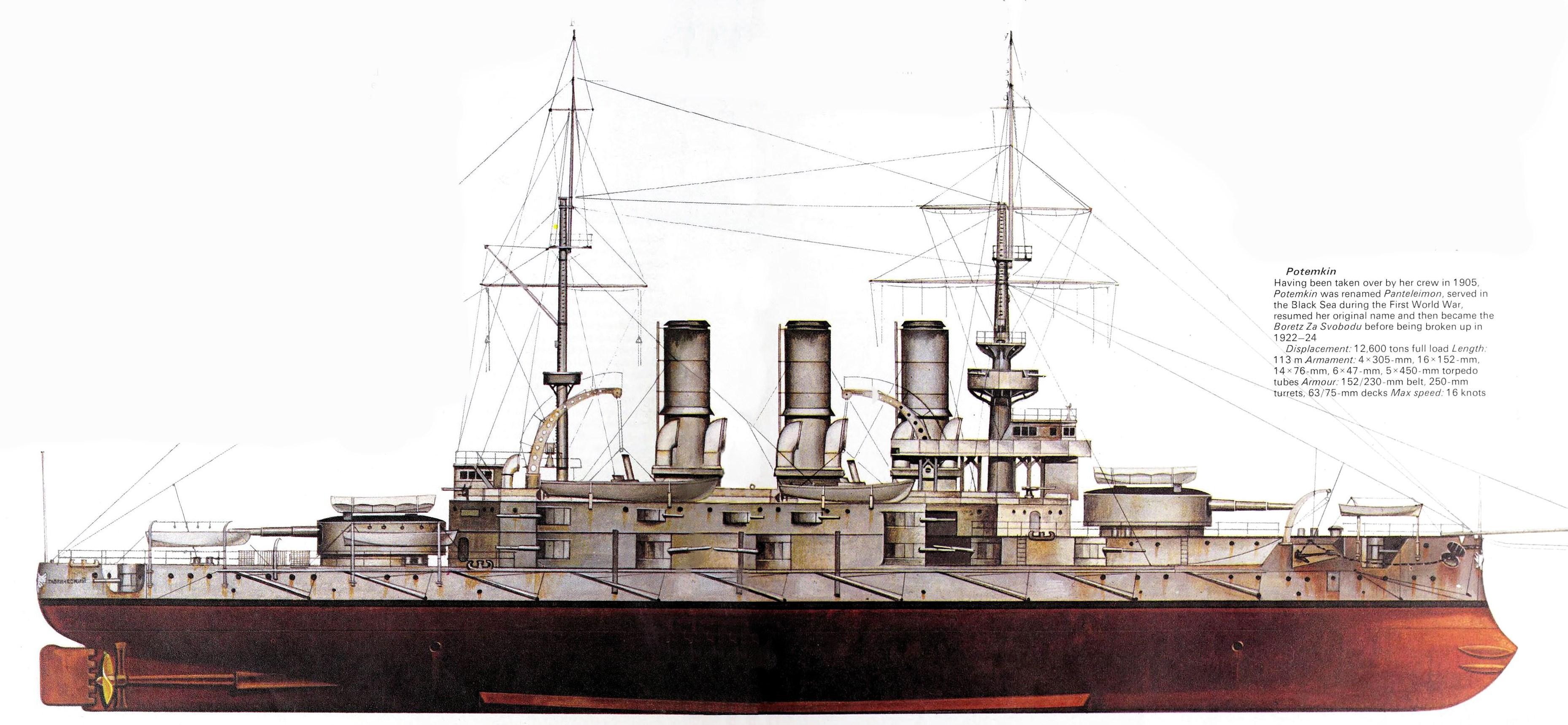 Mutiny on Potemkin 1905 june DIEULOIS