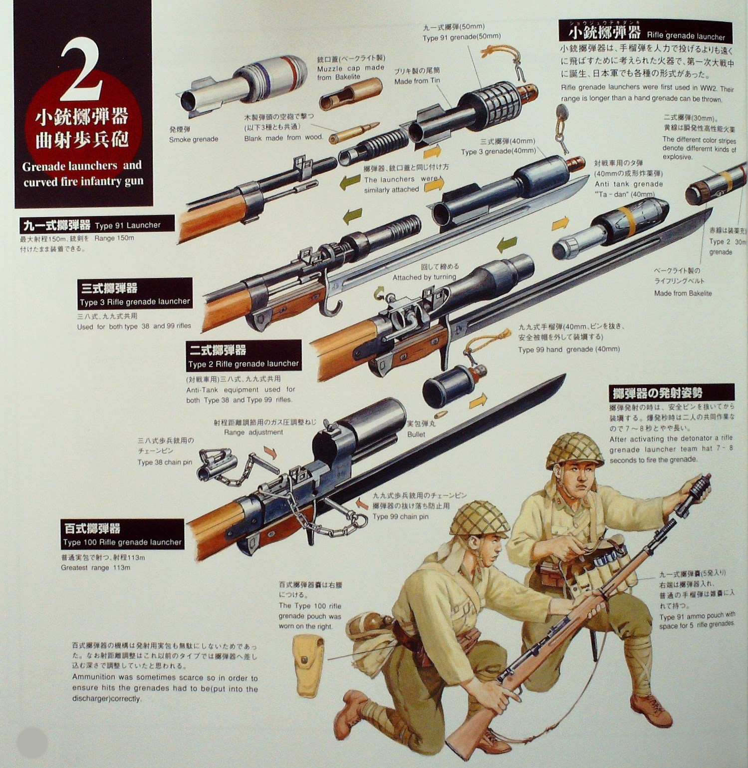 JAPANESE SMALL ARMS | Weapons and Warfare