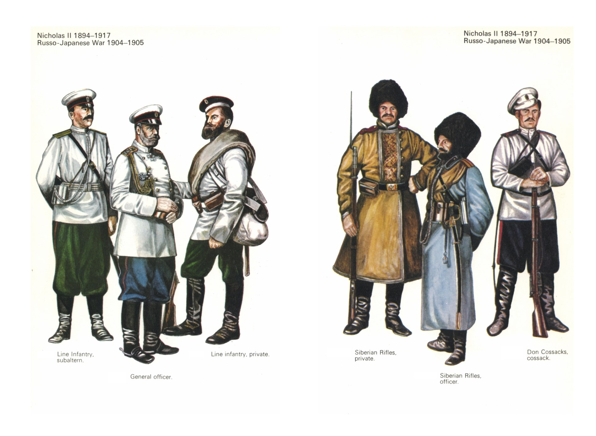 IMPERIAL RUSSIAN ARMY – RUSSO–JAPANESE WAR | Weapons and Warfare